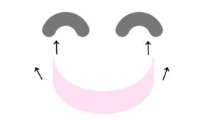 顔 筋トレ 効果