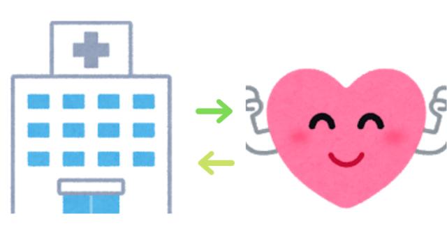 「病院」と「体質改善」の組み合わせ方