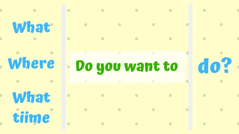 【応用】Do you want to の前に、疑問詞をつけ足す